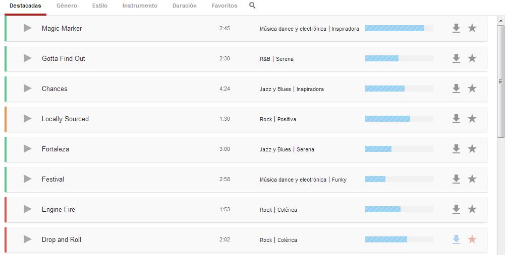 Youtube y su librería de música libre y gratuita
