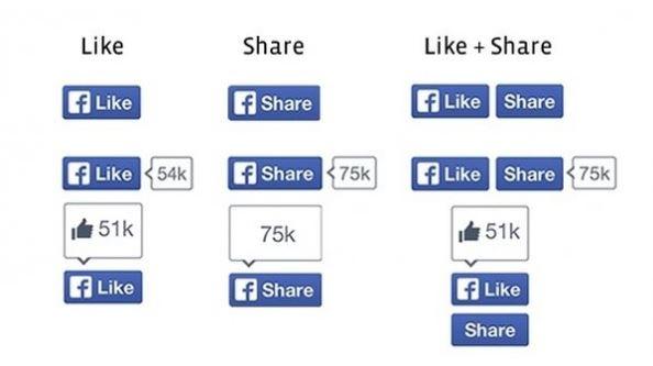 nuevos botones de me gusta y compartir en facebook