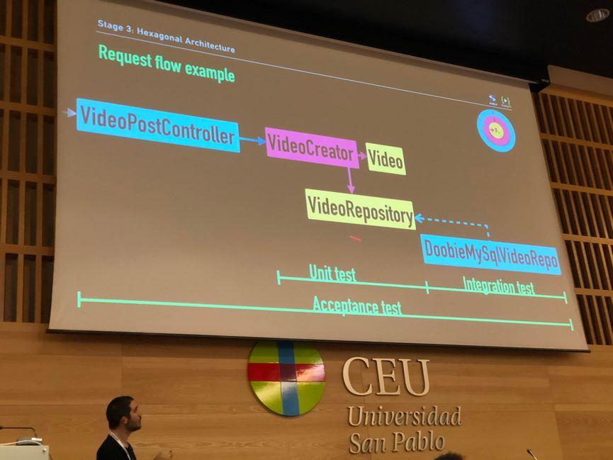 event-driven-architecture